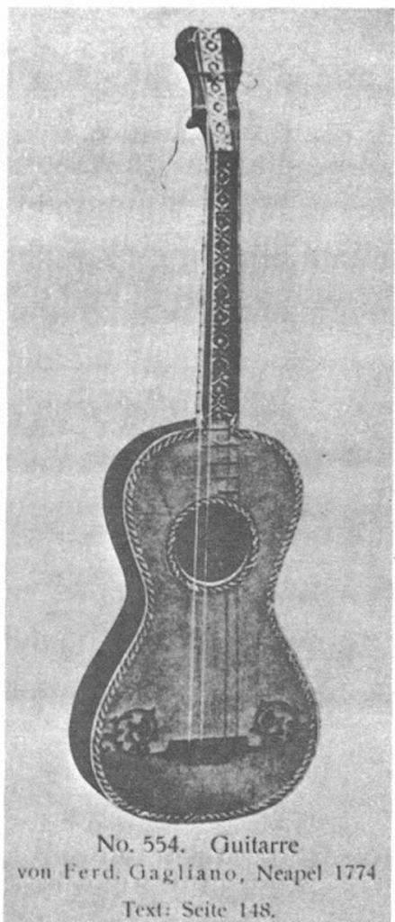 neapolitan guitar