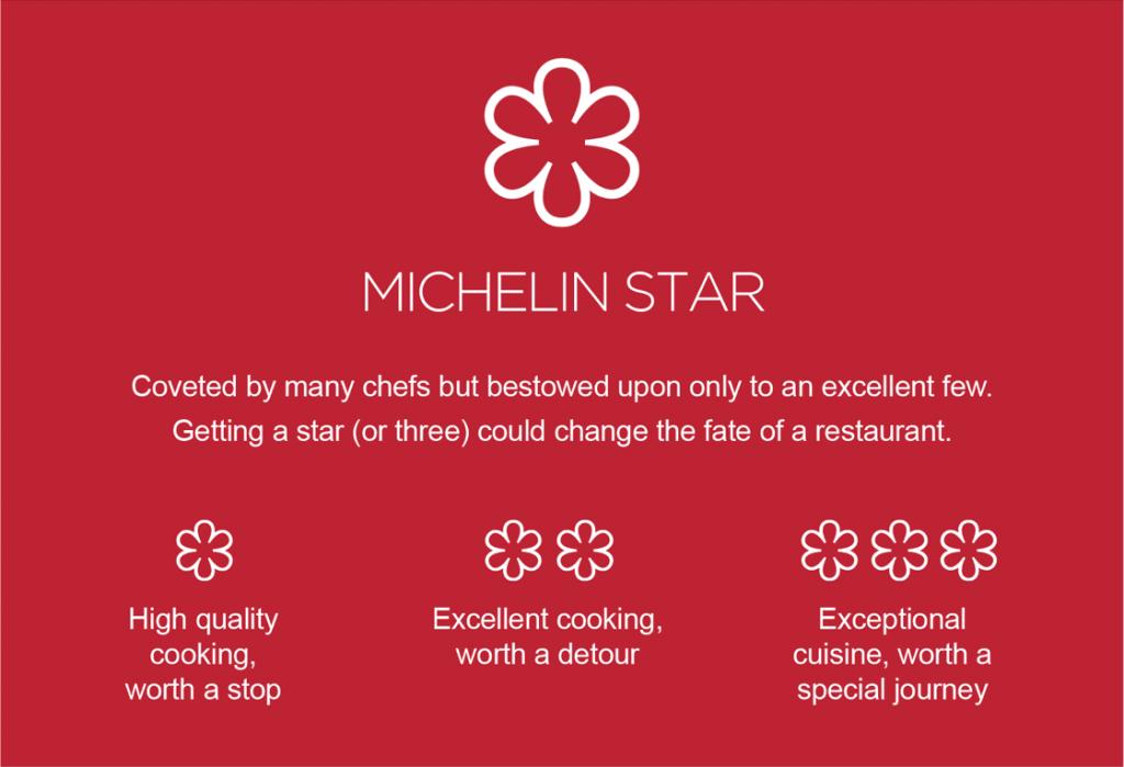 michelin yıldızı rehberi
